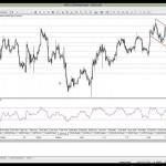 03 Şubat 2014 Gün Ortası Piyasa Beklentileri Teknik Analiz - YouTube thumbnail
