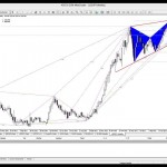 03 Şubat 2014 USDJPY Teknik Analiz Video Kaydı - YouTube thumbnail