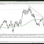 04 Şubat 2014 Gün Ortası Piyasa Beklentileri Teknik Analiz - YouTube thumbnail