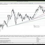 11 Mart 2014 Gün Ortası Piyasa Beklentileri Teknik Analiz - YouTube thumbnail