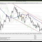 13 Ocak 2014 Altın Teknik Analiz - YouTube thumbnail