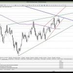 13 Ocak 2014 EURUSD Teknik Analiz - YouTube thumbnail