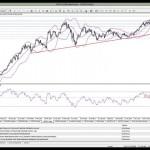 13 Ocak 2014 günün devamındaki Teknik Analiz Beklentileri - YouTube thumbnail
