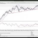 14 Ocak 2014 Forex Piyasası Parite ve Emtia Teknik Beklentiler - YouTube thumbnail