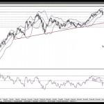 15 Ocak 2014 Günün devamında Piyasalardaki Teknik Beklentiler - YouTube thumbnail