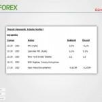 15 Ocak 2014 Günün Devamındaki Temel Makro – Ekonomik Beklentiler - YouTube thumbnail