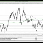 16 Ocak 2014 – Dolar Endeksi Teknik Analiz Video Kaydı - YouTube thumbnail