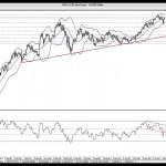 16 Ocak 2014 Forex Piyasası Parite ve Emtia Teknik Beklentiler (Analiz Videosu) - YouTube thumbnail