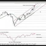 17 Ocak 2014 Dow Jones Endeksi (DJ30) Teknik Analiz Çalışması - YouTube thumbnail