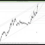17 Ocak 2014 — Gün içi piyasa beklentilerine ilişkin hazırlanan teknik analiz video kaydı - YouTube thumbnail