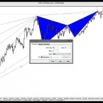 17 Ocak 2014 USDJPY paritesi Bearish Gartley Teknik Analiz (Video Kaydı) - YouTube thumbnail