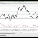 17 Şubat 2014 Gün Ortası Piyasa Beklentileri Teknik Analiz - YouTube thumbnail