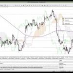 21 Ocak 2014 Günün Devamında Piyasa Beklentileri Teknik Analiz - YouTube thumbnail