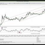 23 Ocak 2014 Gün içi Piyasa Beklentileri Teknik Analiz - YouTube thumbnail