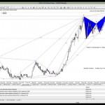 23 Ocak 2014 Günün Devamında Piyasa Beklentileri Teknik Analiz - YouTube thumbnail