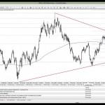 24 Mart 2014 Gün Ortası Piyasa Beklentileri Teknik Analiz - YouTube thumbnail