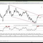 24 Ocak 2014 Gün içi Piyasa Beklentileri Teknik Analiz - YouTube thumbnail