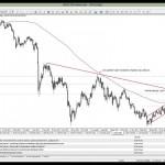 25 Şubat 2014 Gün Ortası Piyasa Beklentileri Teknik Analiz - YouTube thumbnail