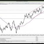 26 Mart 2014 Gün Ortası Piyasa Beklentileri Teknik Analiz - YouTube thumbnail