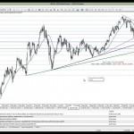 26 Şubat 2014 Gün Ortası Piyasa Beklentileri Teknik Analiz - YouTube thumbnail