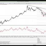 27 Ocak 2014 Haftalık Piyasa Beklentileri Teknik Analiz - YouTube thumbnail