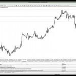 28 Ocak 2014 Gün Ortası Piyasa Beklentileri Teknik Analiz - YouTube thumbnail
