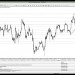 30 Ocak 2014 Gün Ortası Piyasa Beklentileri Teknik Analiz - YouTube thumbnail