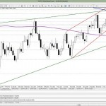 8 Ocak 2014 EURUSD Teknik Analiz - YouTube thumbnail