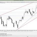 8 Ocak 2014 GBPUSD Teknik Analiz - YouTube thumbnail