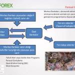 Avrupa Merkez Bankası Faiz İndirecek mi? / Sermet DOĞAN / - YouTube thumbnail