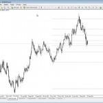 Aylık piyasa değerlendirmesi – Kudret AYYILDIR – 28 Şubat 2013 - YouTube thumbnail