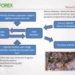 Dikkatler FOMC toplantısı ve JanetYellen'da / Sermet DOĞAN / 17 Haziran 2014 - YouTube thumbnail