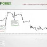 ECB  – TDI Karşı Karşıya / Kudret AYYILDIR & Sermet DOĞAN / 02 Temmuz 2014 - YouTube thumbnail