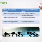 Euro, Avrupa Merkez Bankası'nı bekliyor – Sermet Doğan – 7 Mayıs 2014 - YouTube thumbnail