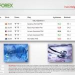 Euro, Draghi ile yön arıyor / Sermet DOĞAN / 6 Ağustos 2014 - YouTube thumbnail