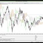 EURUSD ve Altın Analizi / Kudret AYYILDIR / 11 Haziran 2014 - YouTube thumbnail