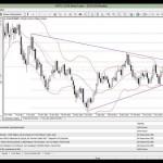 EUR/USD'da HEDEF 1,40 mı yoksa 1,20 mi? – Kudret AYYILDIR – 12 Eylül 2013 - YouTube thumbnail