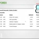 FOMC sonrası dikkatler ABD verilerinde - YouTube thumbnail