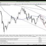 Forex Piyasası Emtia Analizleri – Kudret AYYILDIR – 26 Kasım 2013 Salı - YouTube thumbnail