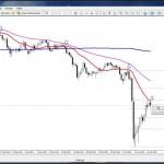 Forex Piyasası Emtia Analizleri – Kudret AYYILDIR – 30 Nisan 2013 - YouTube thumbnail