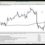 Forex Piyasası Parite Analizleri – Kudret AYYILDIR – 21 Kasım 2013 - YouTube thumbnail