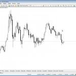 Forex Piyasasında İşlem Açma Kuralları – Kudret AYYILDIR – 12 Mart 2013 - YouTube thumbnail