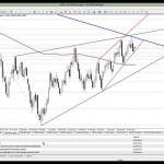 GCM Forex 13-17 Ocak 2014 Haftalık Piyasa Beklentisi ( Teknik Analiz ) - YouTube thumbnail