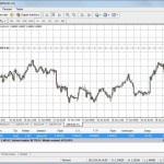 GCM MetaTrader 4 – 10.Ders: İzleyen Stop-Loss - YouTube thumbnail