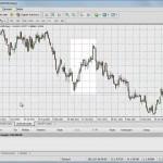 GCM MetaTrader 4 – 13.Ders: Trend Kavramı - YouTube thumbnail