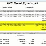 GCM MetaTrader 4 – 20.Ders: Raporlama - YouTube thumbnail