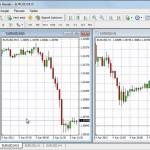 GCM MetaTrader 4 – 6.Ders: Piyasa gözlemi - YouTube thumbnail