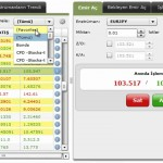 GCM WebTrader – 2.Ders: Piyasa Penceresi Kullanımı - YouTube thumbnail