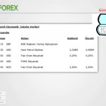 Gözler FOMC kararlarında - YouTube thumbnail