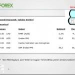Piyasalar ABD'den ISM verisini bekliyor - YouTube thumbnail